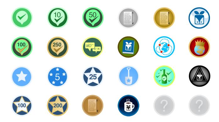 Tupalo badges